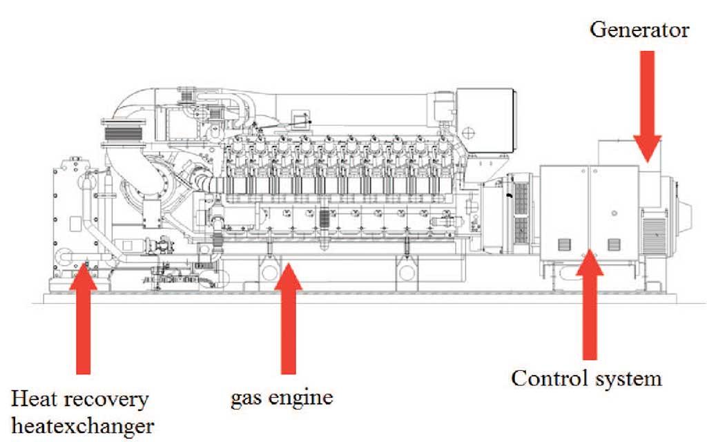 موتور گازسوز تولید برق