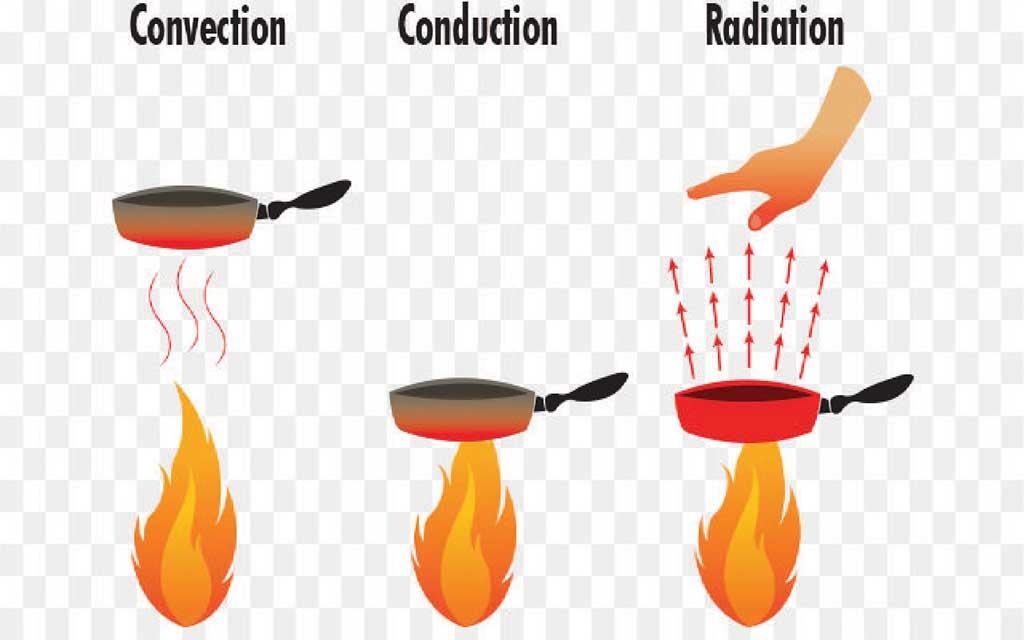 انتقال حرارت چیست؟