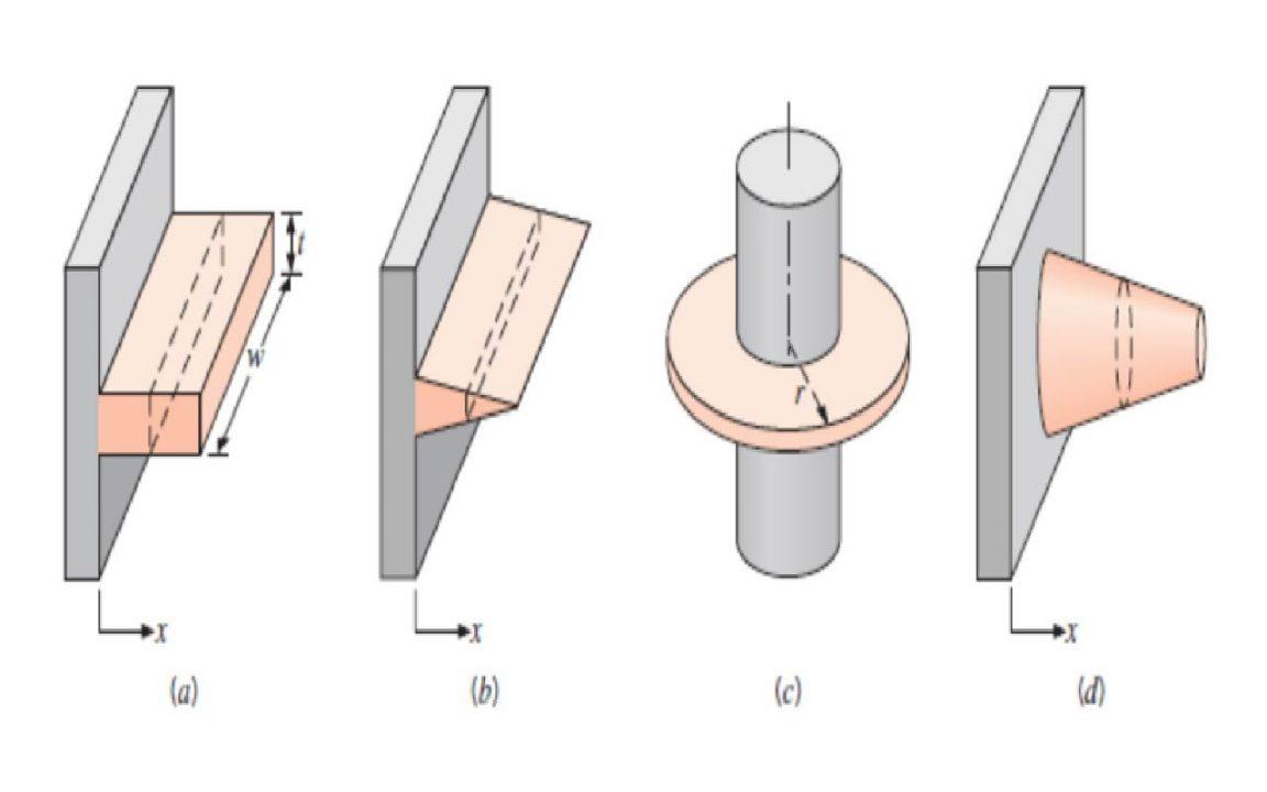 نقش پره (سطوح گسترده) در انتقال حرارت